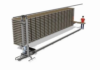 automatisk lagersystem med miniload