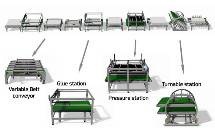 Mattress production workflow